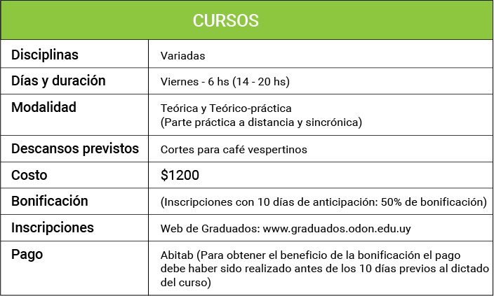 TablaCursos1